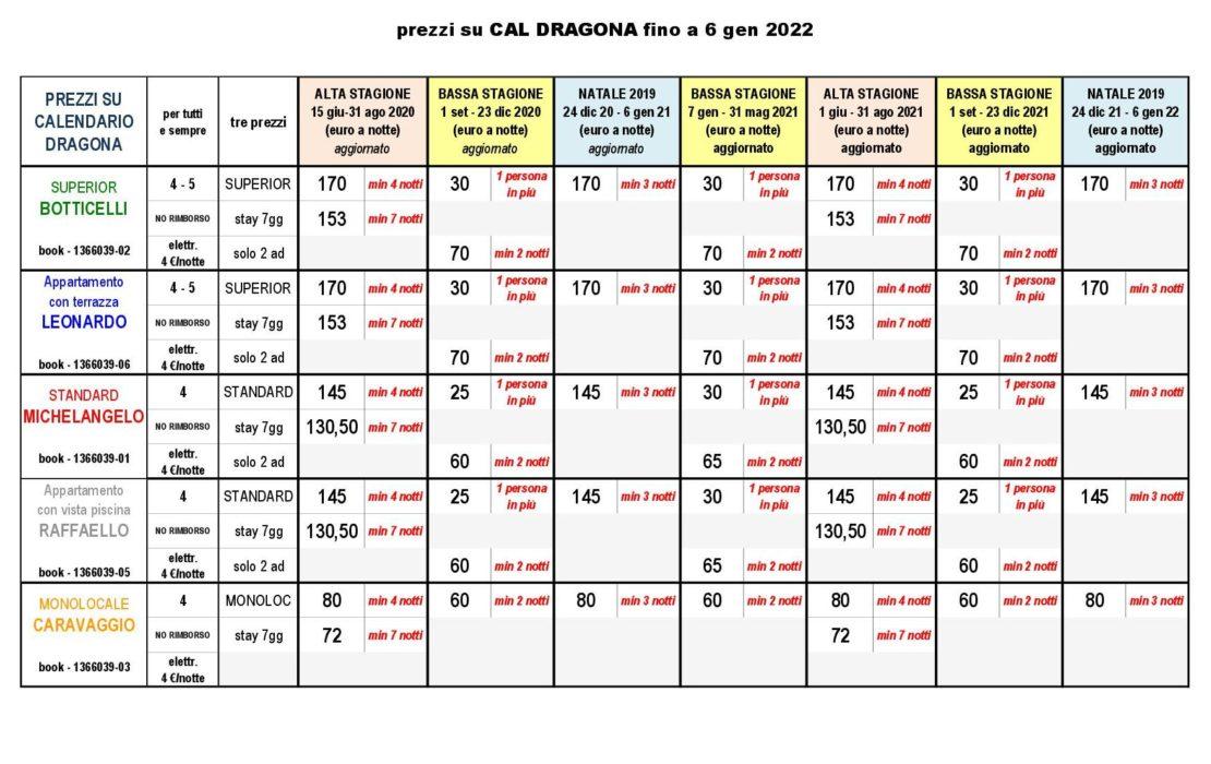 prezzi su CAL DRAGONA fino a 6 gen 2022 - jepg